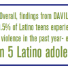 Thumbnail image for Dating violence among Latino adolescents: Implications for prevention