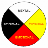Thumbnail image for Culturally relevant evaluation framework