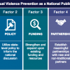 Thumbnail image for New Resource from ASTHO: Sexual Violence Prevention Framework Resource Tool