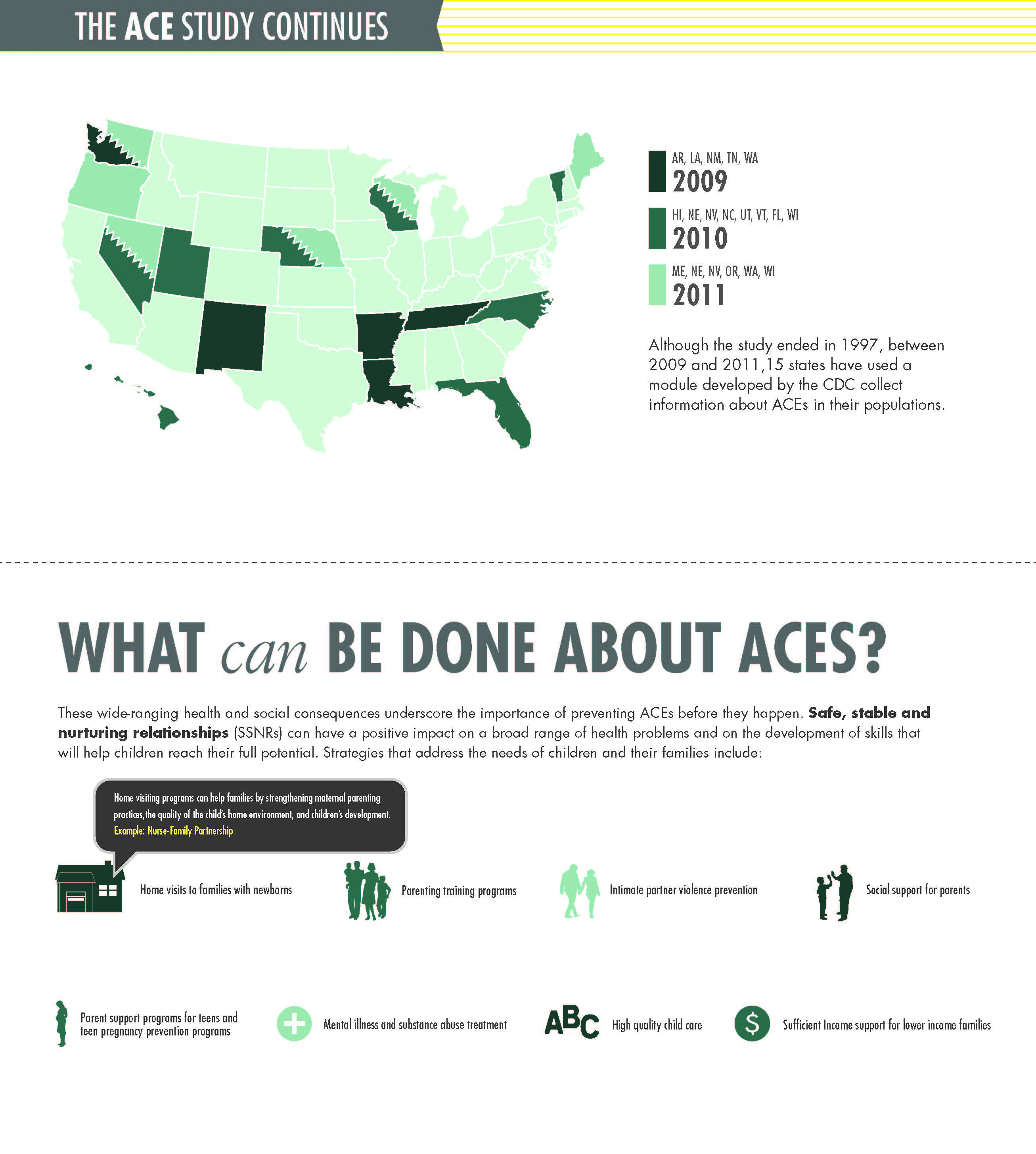 4 H On Twitter Check Out This Infographic On How To: Infographic: How Adverse Childhood Experiences Affect Our