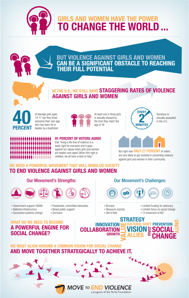 Move to End Violence Infographic