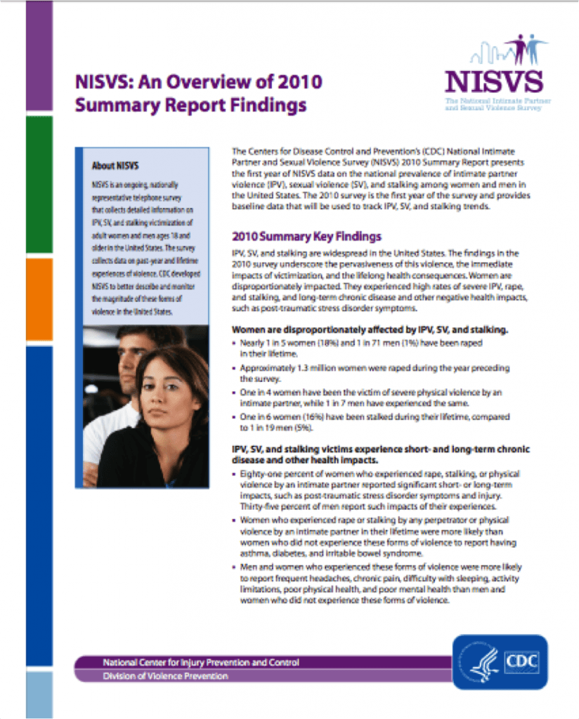 NISVS Fact Sheet