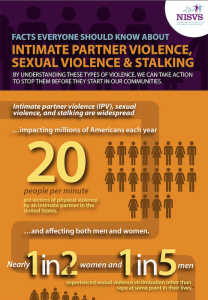 NISVS infographic