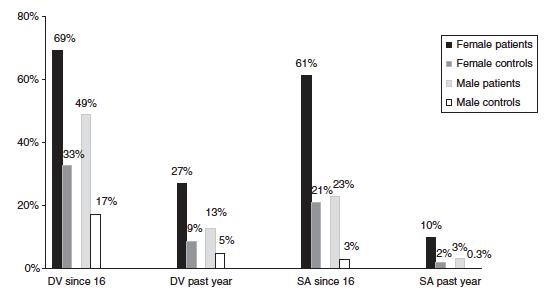 Image source: Khalifeh et al., 2014