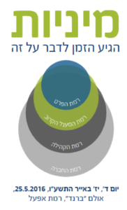 Logo for Israel conference SEXUALITY-It's time to talk about it - graphic include a verical ecological model written in Hebrew with blue for the smallest circle, green for the next smallest circle, dark gray for next size and light gray as largest size