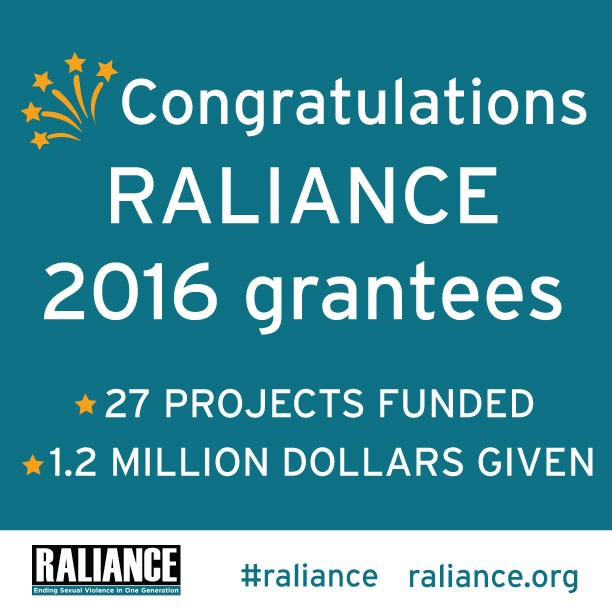 Congratulations Raliance 2016 Grantees 27 Projects Funded 12 Million Dollars Five