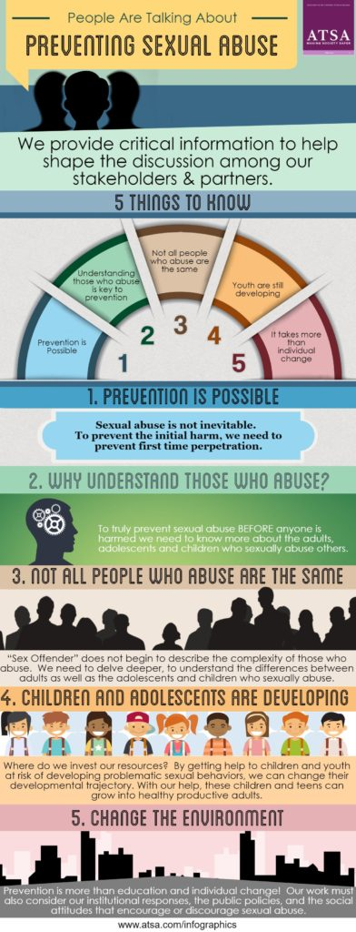 atsa-prevention-infographic