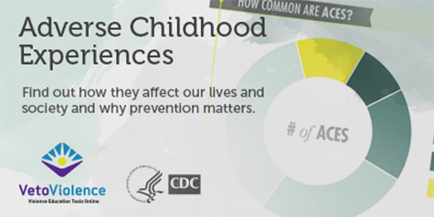 New Data on Adverse Childhood Experiences (ACEs): Who is most affected and how do we prevent ACEs
