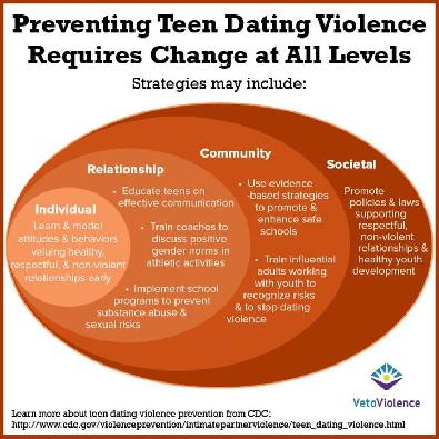Article Highlight: Stop Pretending Sexual Assault Can't Happen in Your School