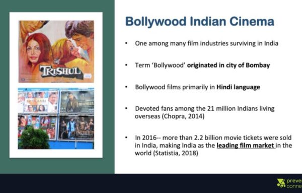Using Cinema as a Culturally-Responsive Community Engagement Tool for Primary Prevention