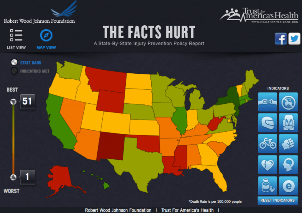 State-by-state Injury Prevention Map