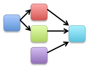 causal pathway