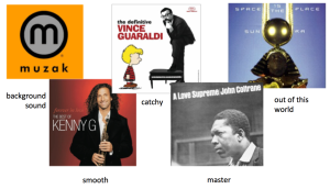 Jazzed scale ranging from Muzak to Kenny G to Vince Guaraldi (Peanuts theme) to John Coltrane (master level) to Sun Ra (out of this world).
